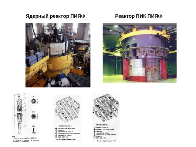 Ядерный реактор ПИЯФ Реактор ПИК ПИЯФ