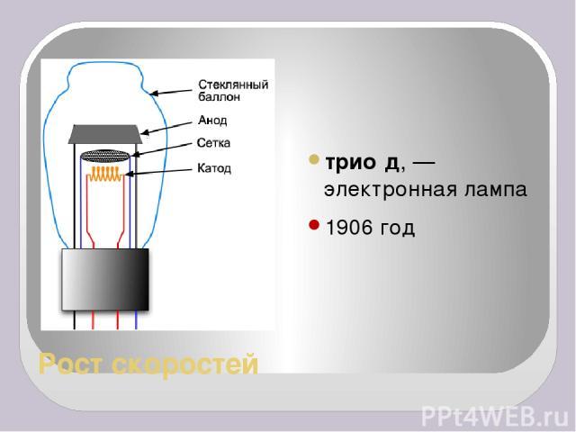 Рост скоростей трио д,— электронная лампа 1906 год