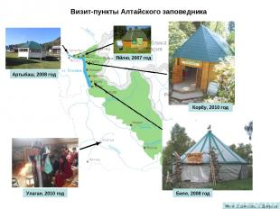 Визит-пункты Алтайского заповедника Артыбаш, 2008 год Беле, 2008 год Улаган, 201