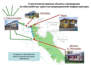 Артыбаш Яйлю Долина р. Челушман г. Горно-Алтайск Стратегически важные объекты за