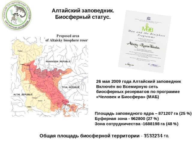 26 мая 2009 года Алтайский заповедник Включён во Всемирную сеть биосферных резерватов по программе «Человек и Биосфера» (МАБ) Площадь заповедного ядра – 871207 га (25 %) Буферная зона - 962800 (27 %) Зона сотрудничества -1688198 га (48 %) Общая площ…