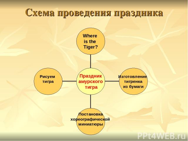 Схема проведения праздника