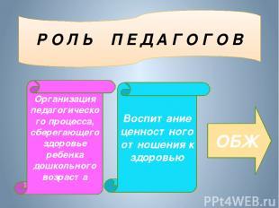 Р О Л Ь П Е Д А Г О Г О В Организация педагогического процесса, сберегающего здо
