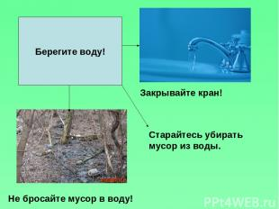 Берегите воду! Закрывайте кран! Не бросайте мусор в воду! Старайтесь убирать мус