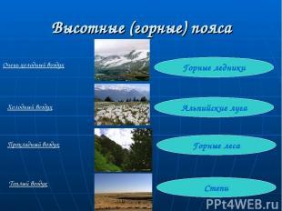 Высотные (горные) пояса Степи Горные леса Альпийские луга Горные ледники Очень х
