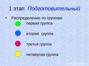 1 этап Подготовительный Распределение по группам: первая группа вторая группа тр