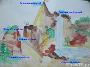 Тоннель вопросов Вершина открытий Водопад сообщений Озеро «Привал» Ущелье отдыха