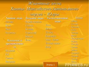 Животные лесов Ханты- Мансийского Автономного округа – Югры Этапы 1 Хищные звери
