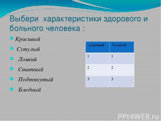 Выбери характеристики здорового и больного человека : Красивый Сутулый Ловкий Статный Подтянутый Бледный здоровый больной 1 1 2 2 3 3