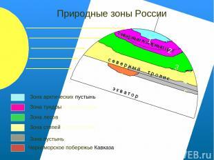 1 2 3 4 5 6 Зона арктических пустынь Зона тундры и лесотундры Зона лесов Зона ст