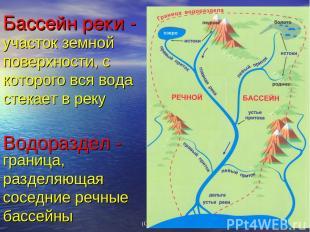 Бассейн реки - Водораздел - участок земной поверхности, с которого вся вода стек