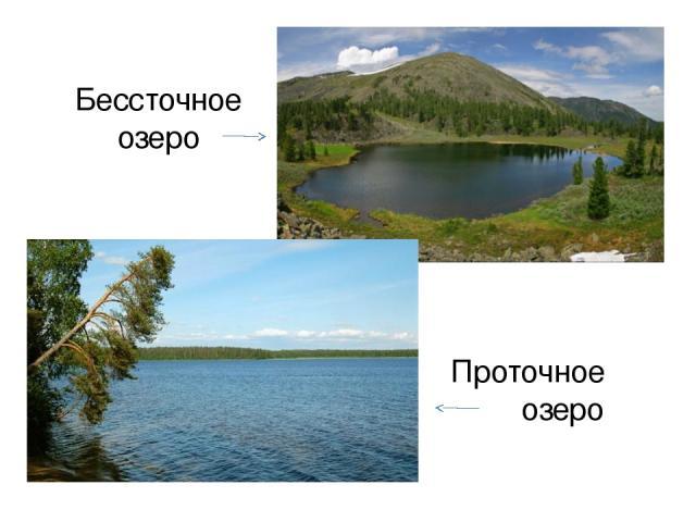 Бессточное озеро Проточное озеро