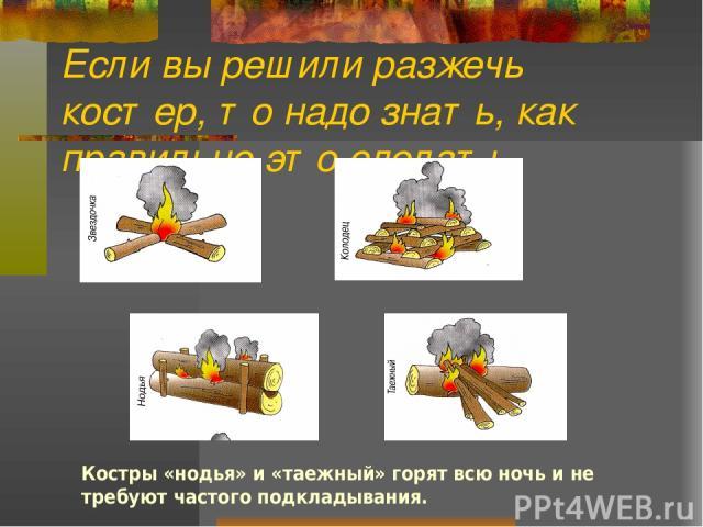 Если вы решили разжечь костер, то надо знать, как правильно это сделать Костры «нодья» и «таежный» горят всю ночь и не требуют частого подкладывания.