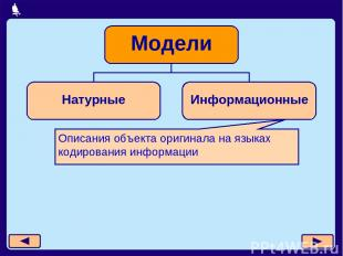 Описания объекта оригинала на языках кодирования информации