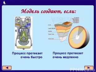 Модель создают, если: Процесс протекает очень быстро Процесс протекает очень мед