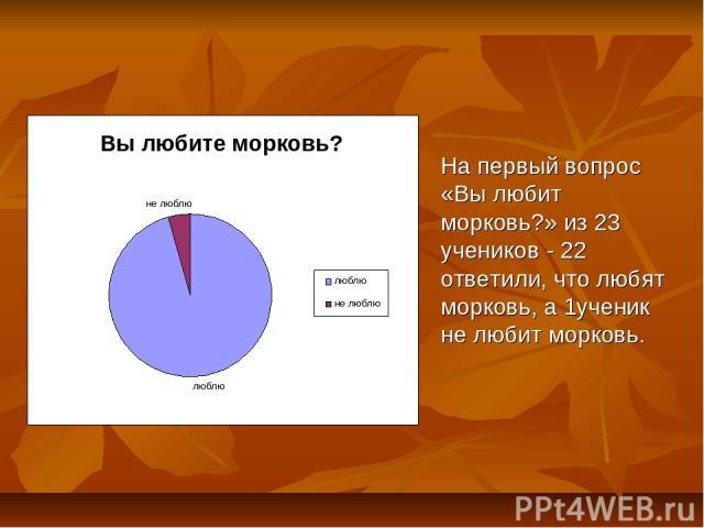 На первый вопрос «Вы любит морковь?» из 23 учеников - 22 ответили, что любят морковь, а 1ученик не любит морковь.