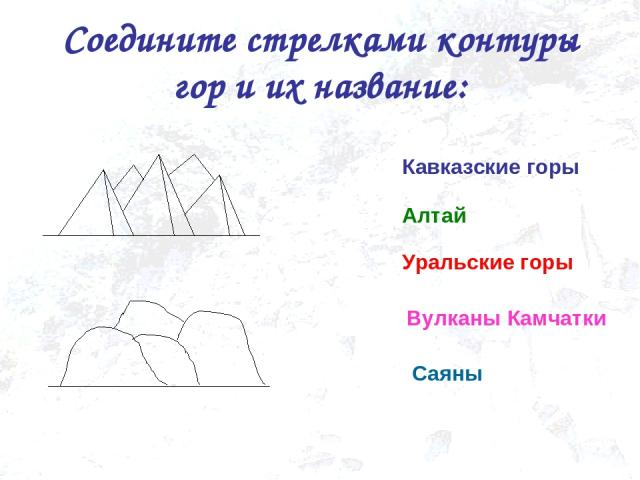 Соедините стрелками контуры гор и их название: Уральские горы Кавказские горы Саяны Алтай Вулканы Камчатки