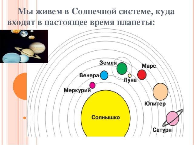 Мы живем в Солнечной системе, куда входят в настоящее время планеты: