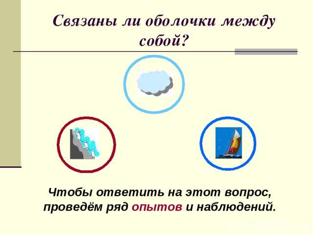 Связаны ли оболочки между собой? Чтобы ответить на этот вопрос, проведём ряд опытов и наблюдений.