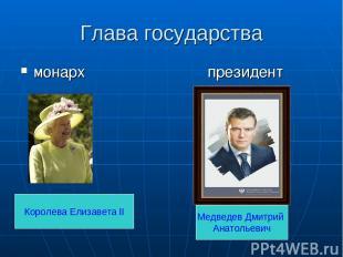 Глава государства монарх президент Королева Елизавета II Медведев Дмитрий Анатол