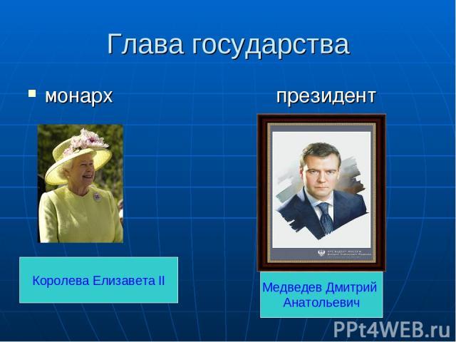 Глава государства монарх президент Королева Елизавета II Медведев Дмитрий Анатольевич
