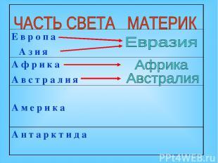 Е в р о п а А з и я А ф р и к а А в с т р а л и я А м е р и к а А н т а р к т и