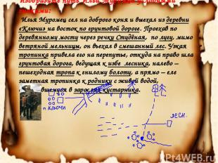 Изобразите путь Ильи Муромца условными знаками: Илья Муромец сел на доброго коня