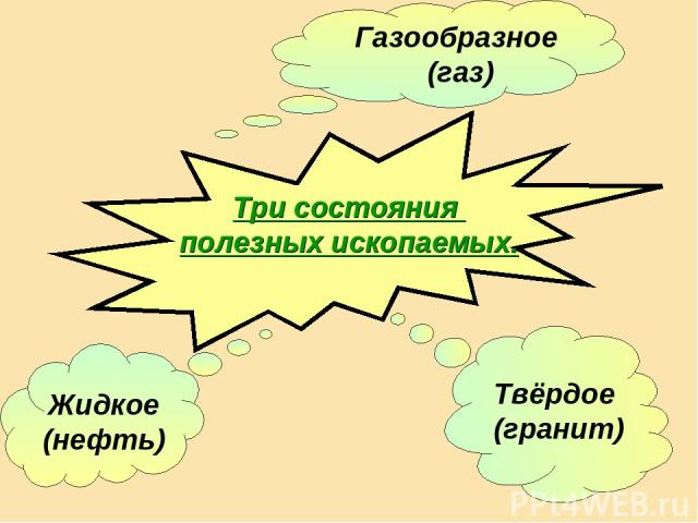 Твёрдое (гранит) Жидкое (нефть) Газообразное (газ) Три состояния полезных ископаемых.