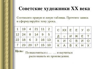 Советские художники XX века Цель: Соотнесите правую и левую таблицы. Прочтите за