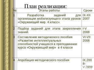 План реализации: № Этапы работы Сроки 1 Разработка заданий для организации мобил