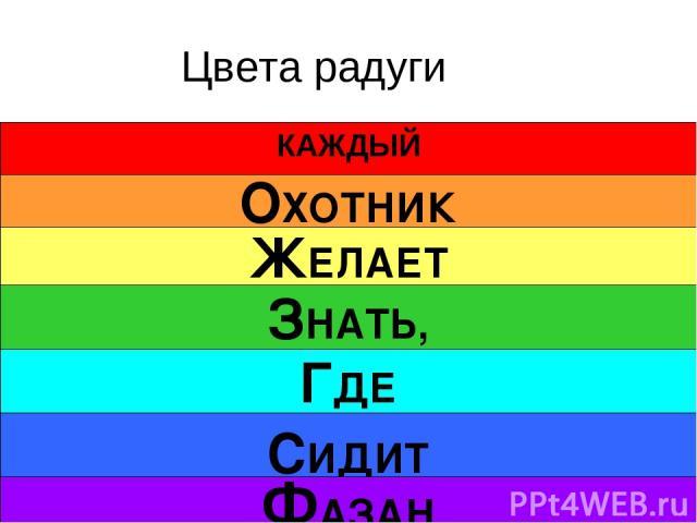 Цвета радуги КАЖДЫЙ ОХОТНИК ЖЕЛАЕТ ЗНАТЬ, ГДЕ СИДИТ ФАЗАН