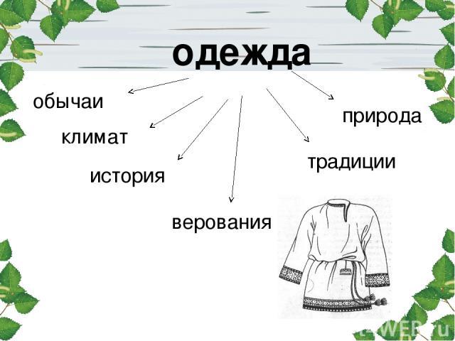 одежда обычаи традиции природа верования климат история