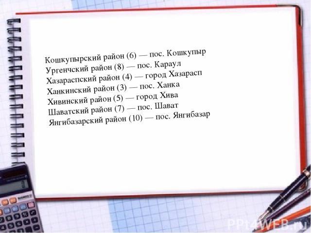 Кошкупырский район(6)— пос. Кошкупыр Ургенчский район(8)— пос. Караул Хазараспский район(4)— городХазарасп Ханкинский район(3)— пос. Ханка Хивинский район(5)— городХива Шаватский район(7)— пос.Шават Янгибазарский район(10)— пос.Янгибазар