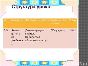 Структура урока: № Этап урока Деятельность учителя Деятельность ученика Время 3.