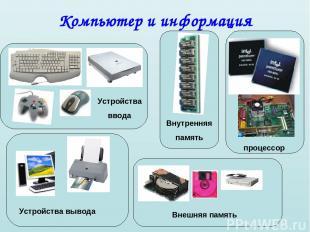 Ахидова Н.А. Компьютер и информация Устройства ввода Устройства вывода Внешняя п