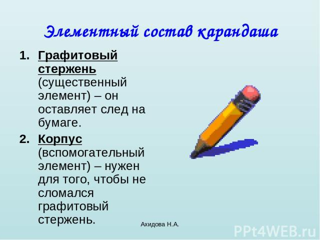 Ахидова Н.А. Элементный состав карандаша Графитовый стержень (существенный элемент) – он оставляет след на бумаге. Корпус (вспомогательный элемент) – нужен для того, чтобы не сломался графитовый стержень. Ахидова Н.А.
