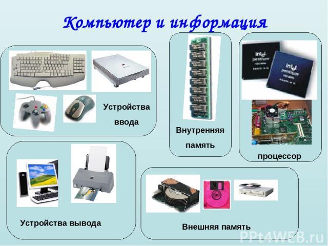 Ахидова Н.А. Компьютер и информация Устройства ввода Устройства вывода Внешняя память Внутренняя память процессор Ахидова Н.А.