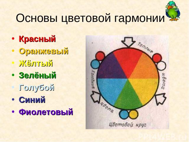 Основы цветовой гармонии Красный Оранжевый Жёлтый Зелёный Голубой Синий Фиолетовый