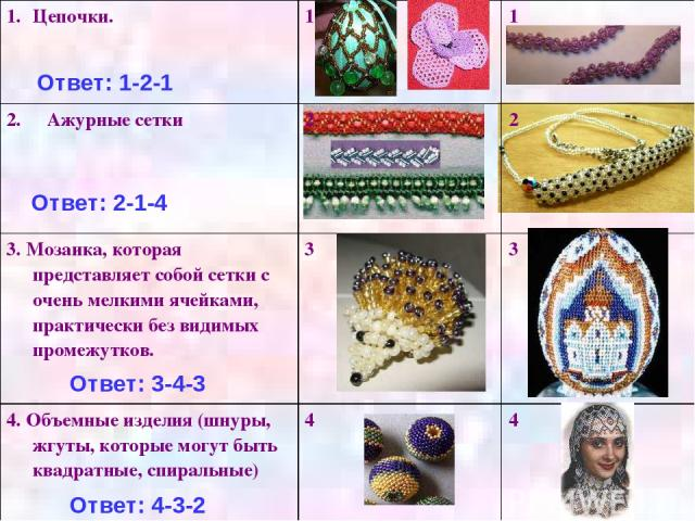 Ответ: 4-3-2 Ответ: 1-2-1 Ответ: 3-4-3 Ответ: 2-1-4