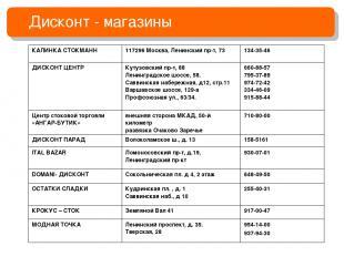 Дисконт - магазины КАЛИНКА СТОКМАНН 117296 Москва, Ленинский пр-т, 73 134-35-46
