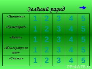 Зелёный раунд «Напитки» 1 2 3 4 5 «Бутерброд» 1 2 3 4 5 «Каши» 1 2 3 4 5 «Консер
