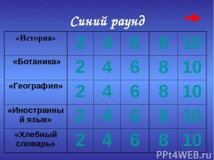 Синий раунд «История» 2 4 6 8 10 «Ботаника» 2 4 6 8 10 «География» 2 4 6 8 10 «И
