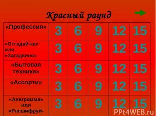Красный раунд «Профессия» 3 6 9 12 15 «Отгадай-ка» или «Загадкино» 3 6 9 12 15 «