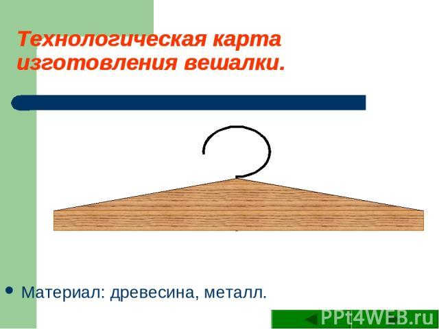 Технологическая карта изготовления вешалки. Материал: древесина, металл. Технологическая карта изготовления вешалки.