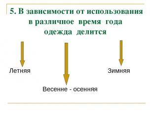 5. В зависимости от использования в различное время года одежда делится Летняя З