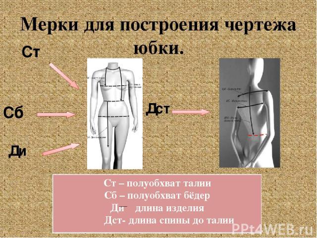 Мерки для построения чертежа юбки. Ст Сб Ди Дст Ст–полуобхватталии Сб–полуобхватбёдер Дидлина изделия Дст- длина спины до талии
