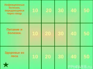Инфекционные болезни, передающиеся через пищу 10 20 30 40 50 Питание и болезни.