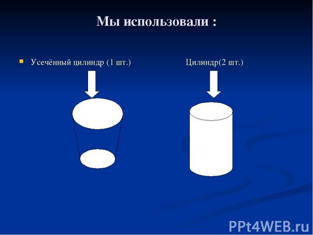 Мы использовали : Усечённый цилиндр (1 шт.) Цилиндр(2 шт.)