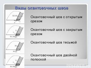 Виды окантовочных швов Окантовочный шов с открытым срезом Окантовочный шов с зак
