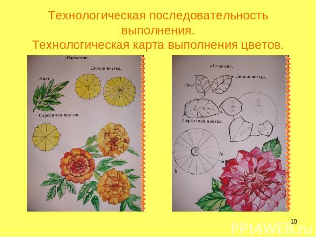 * Технологическая последовательность выполнения. Технологическая карта выполнения цветов.